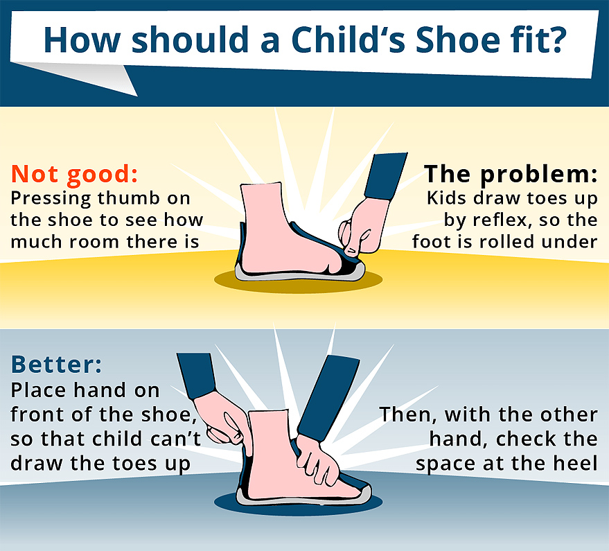 How Should a Child Shoe's Fit